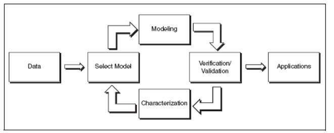 thesis about identification system A thesis submitted in partial fulfilment of the requirement for the degree of doctor needed critical success factors for brunei construction projects.